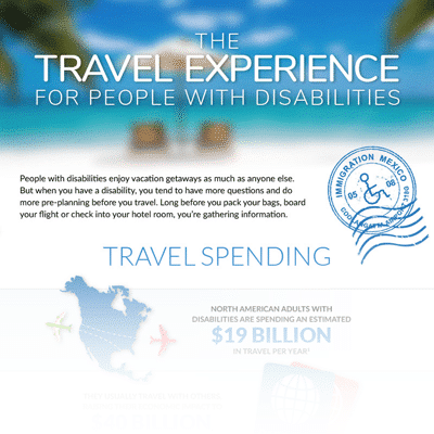 The Travel Experience for People with Disabilities.