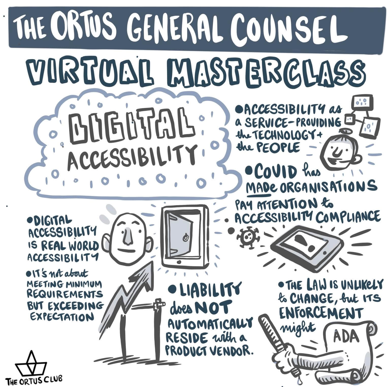 Artist rendering of topics discussed during virtual roundtable